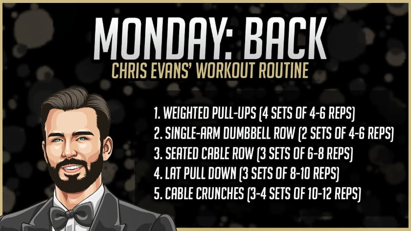 Chris Evans' Back Workout Routine