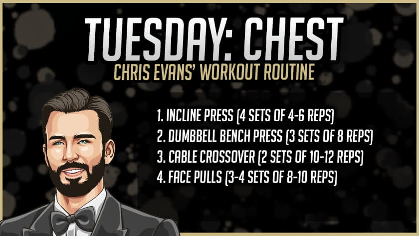 Chris Evans' Chest Workout Routine