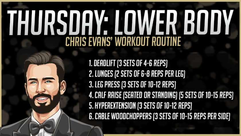 Chris Evans' Lower Body Workout Routine