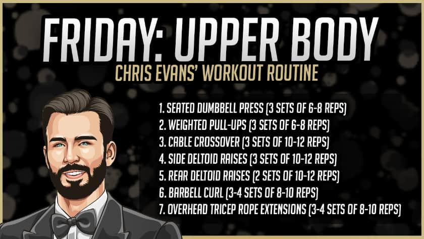 Chris Evans' Upper Body Workout Routine