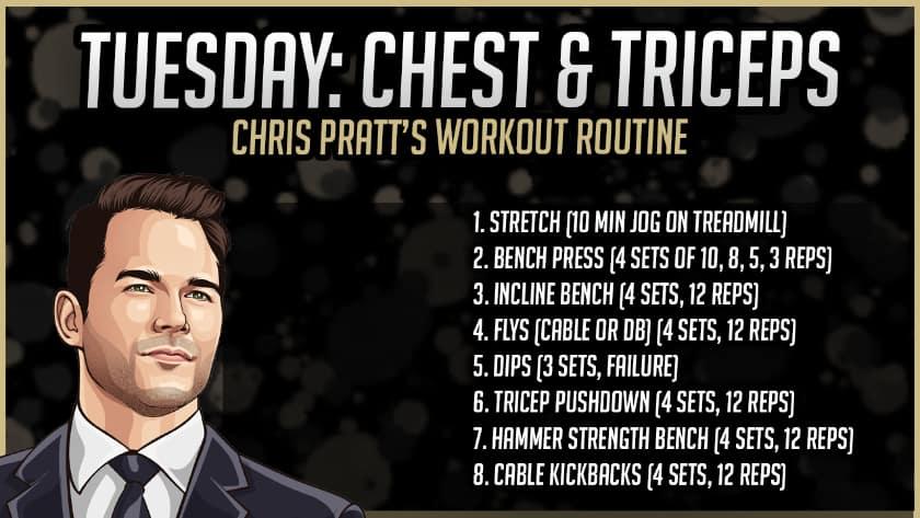 Chris Pratt's Chest Workout Routine