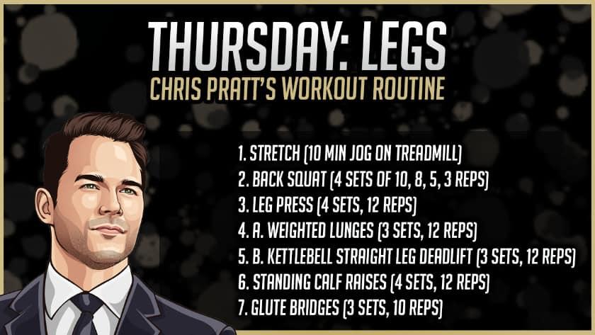 Chris Pratt's Leg Workout Routine
