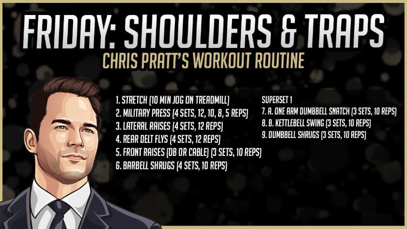 Chris Pratt's Shoulder Workout Routine