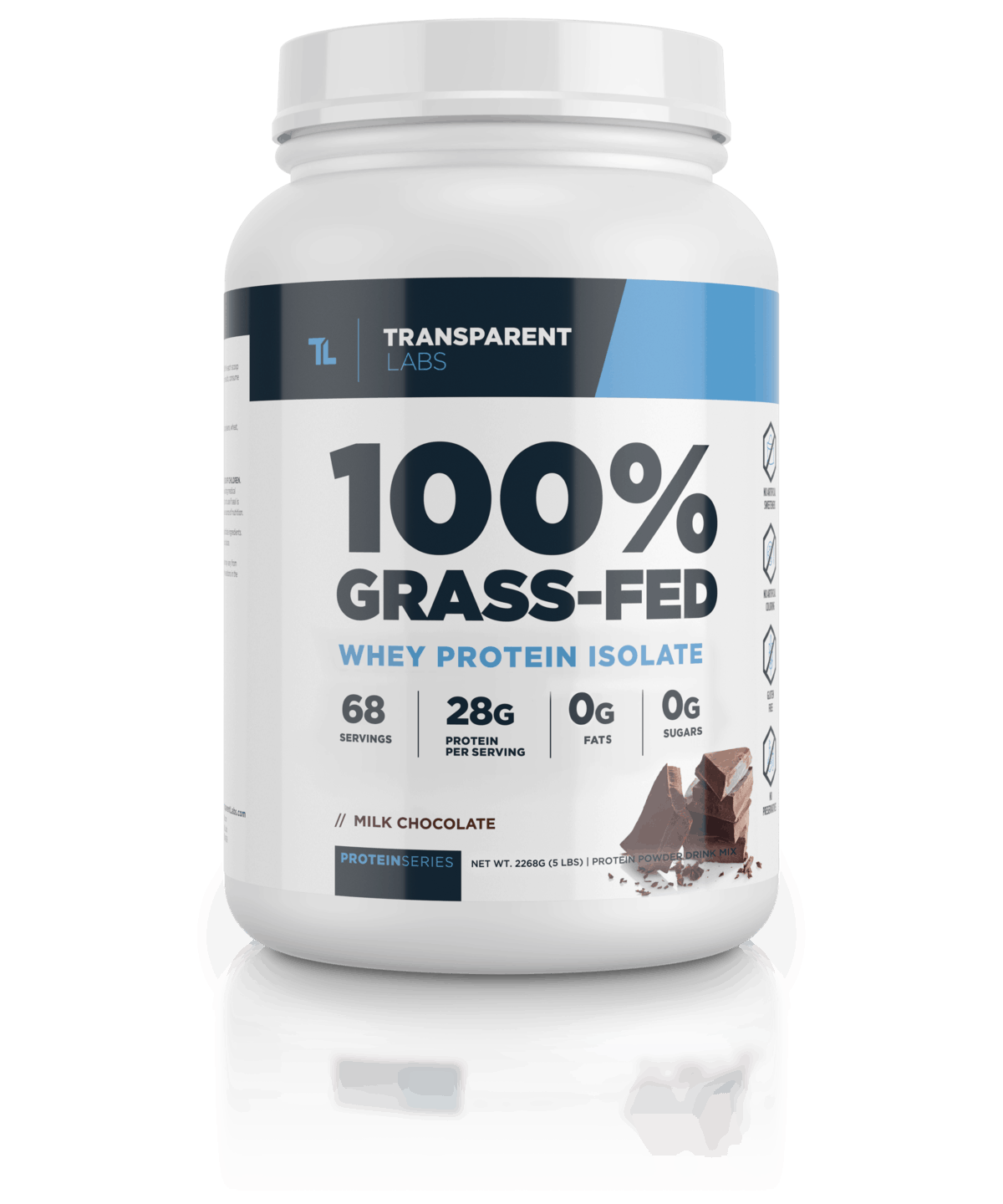 Transparent Labs Grass-Fed Whey Protein Isolate (5lbs)