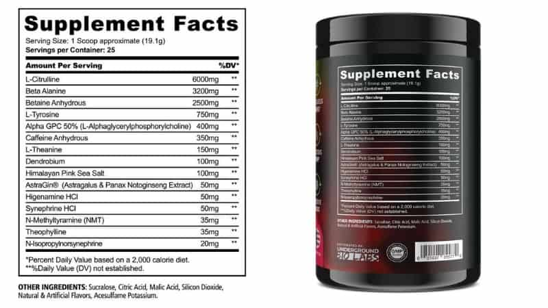 PANDAMIC Supplement Facts