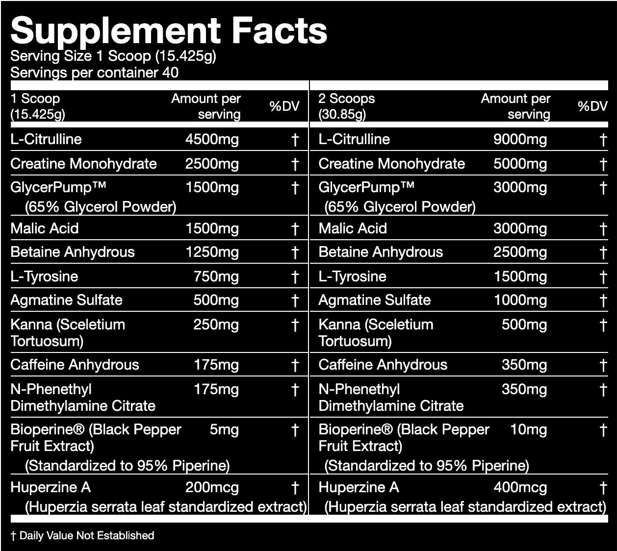 Gorilla Mode Supplement Facts
